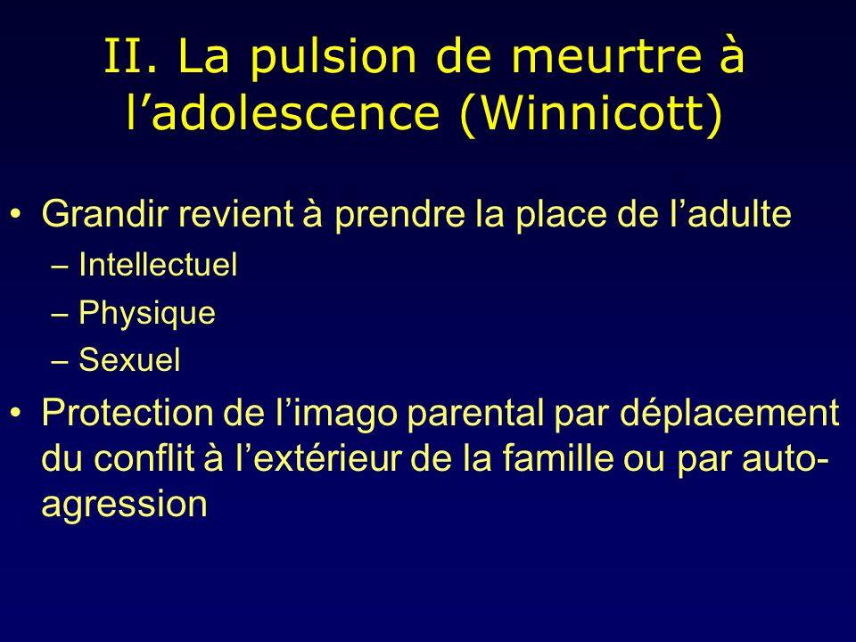 II. La pulsion de meurtre à l'adolescence (Winnicott)
