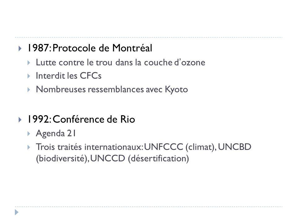 1987: Protocole de Montréal