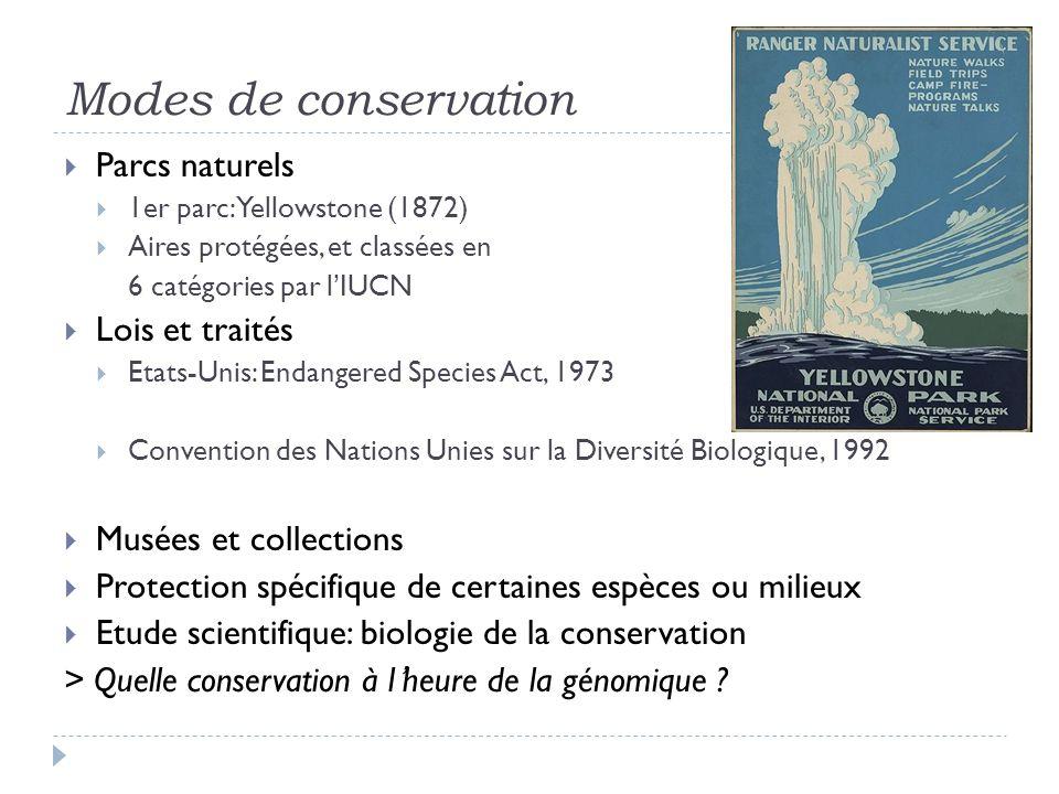 Modes de conservation Parcs naturels Lois et traités