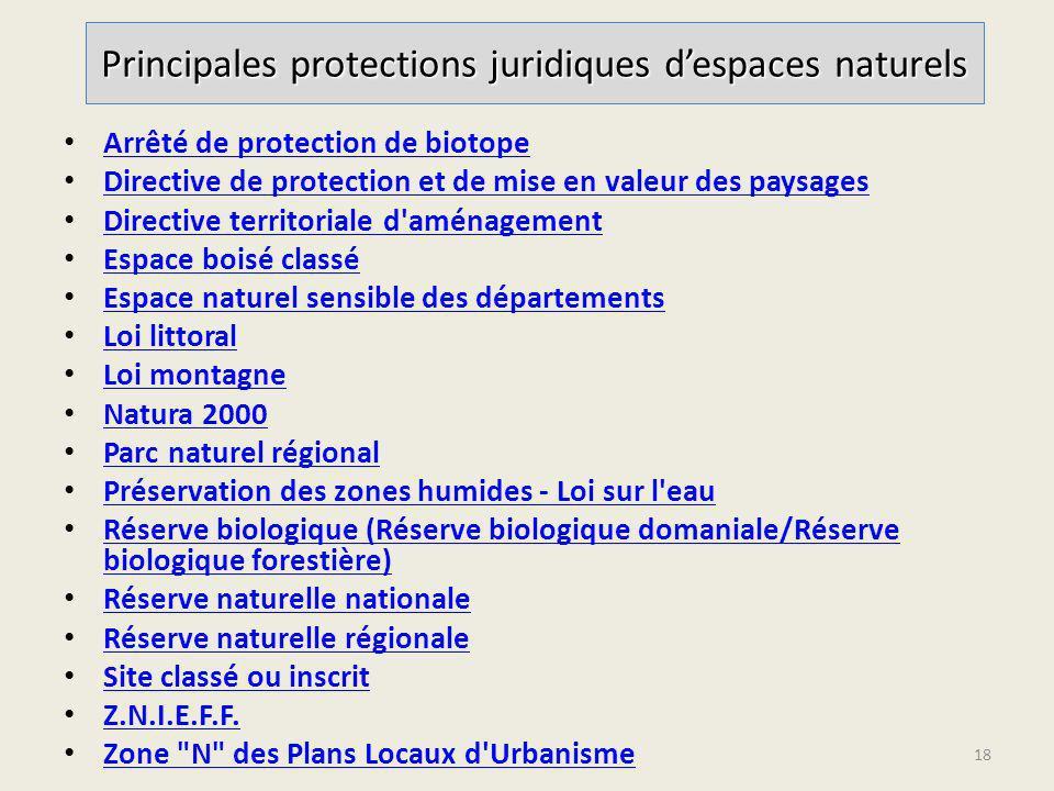 Principales protections juridiques d'espaces naturels