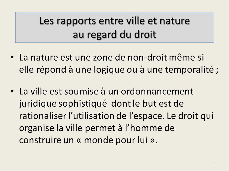 Les rapports entre ville et nature