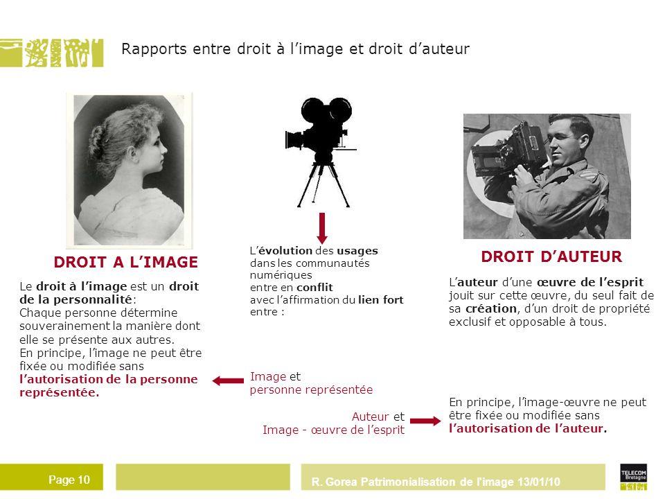Rapports entre droit à l'image et droit d'auteur