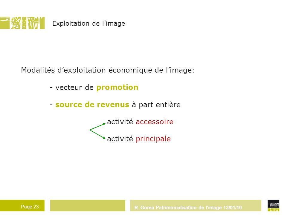 Modalités d'exploitation économique de l'image: - vecteur de promotion