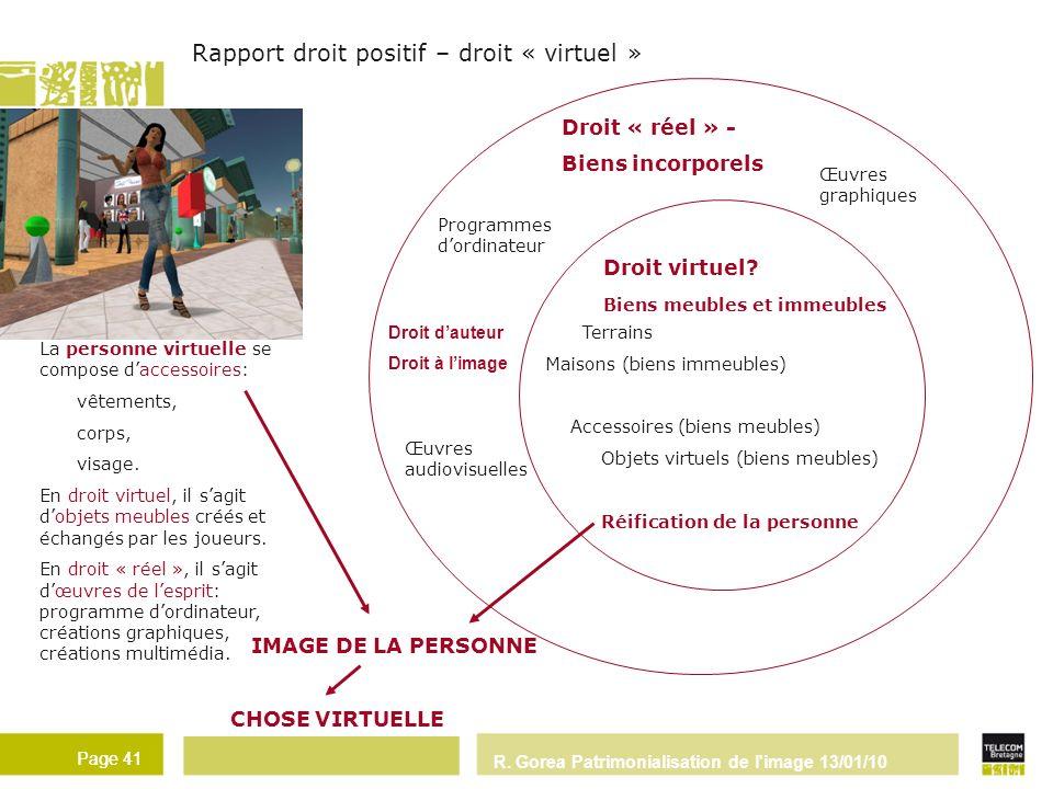 Rapport droit positif – droit « virtuel »