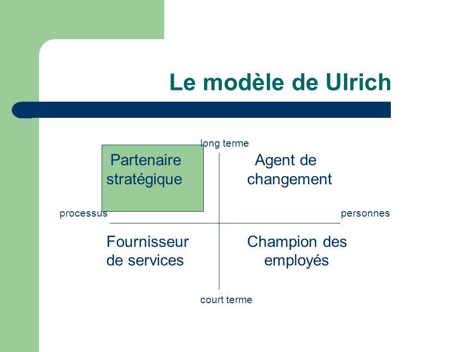 Le modèle de Ulrich long terme Partenaire Agent de