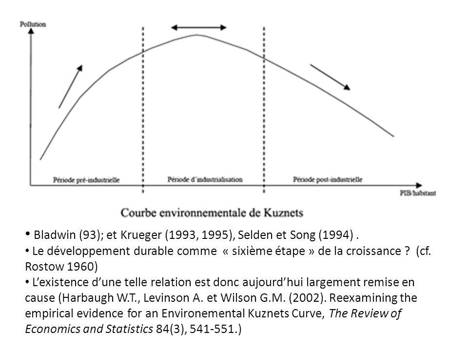 Bladwin (93); et Krueger (1993, 1995), Selden et Song (1994) .