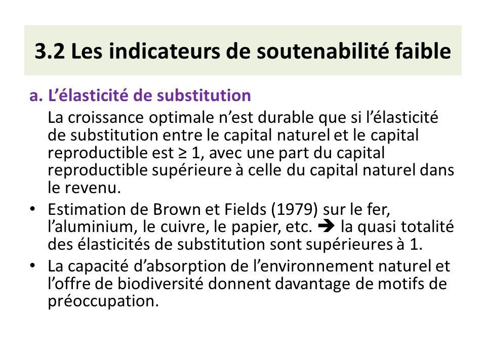 3.2 Les indicateurs de soutenabilité faible