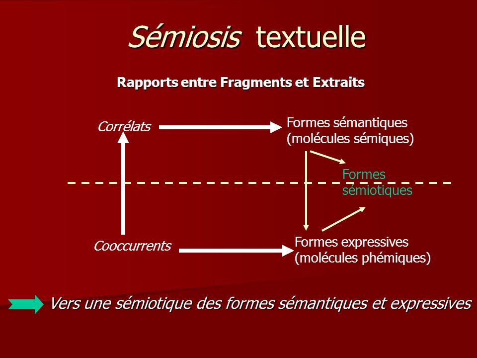 Rapports entre Fragments et Extraits