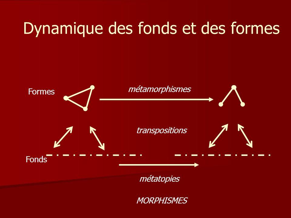 Dynamique des fonds et des formes