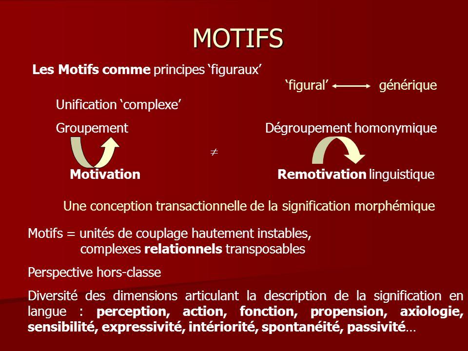 MOTIFS Les Motifs comme principes 'figuraux' 'figural' générique