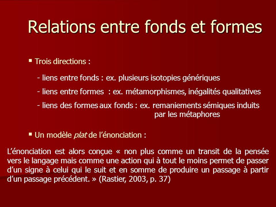 Relations entre fonds et formes