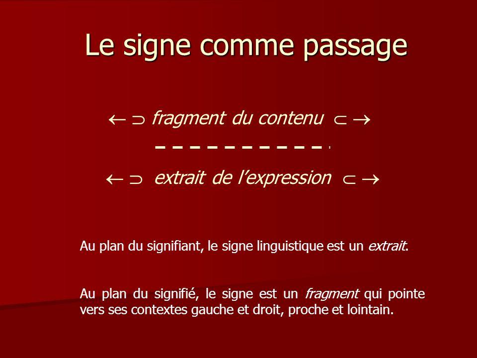 Le signe comme passage   fragment du contenu  