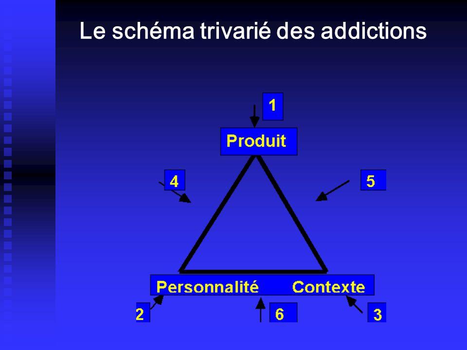 Le schéma trivarié des addictions