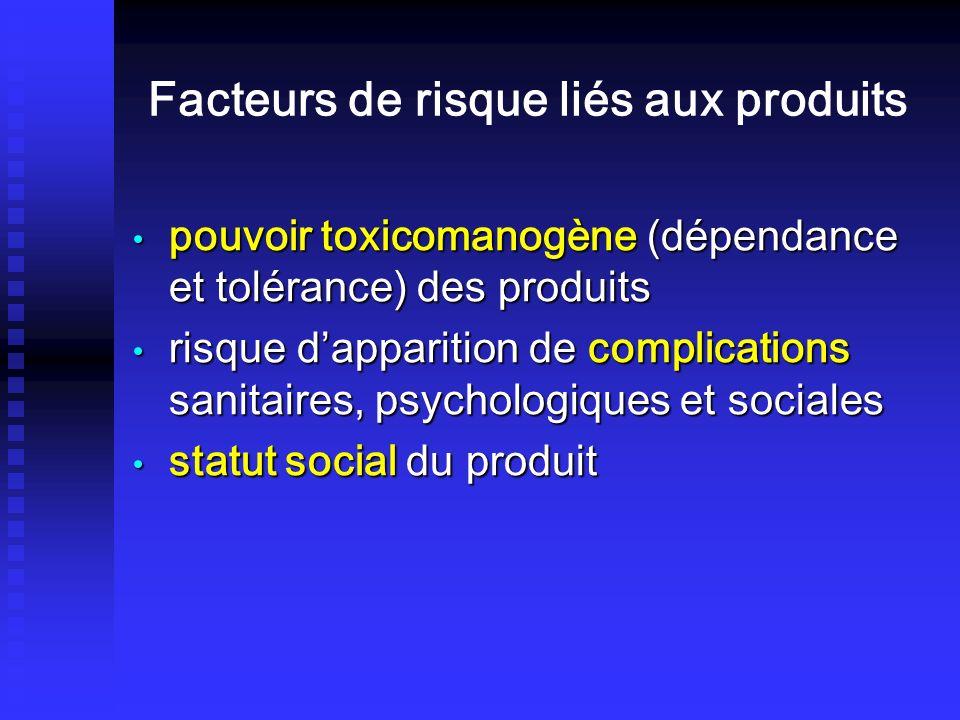 Facteurs de risque liés aux produits