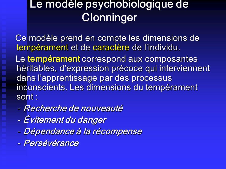 Le modèle psychobiologique de Clonninger