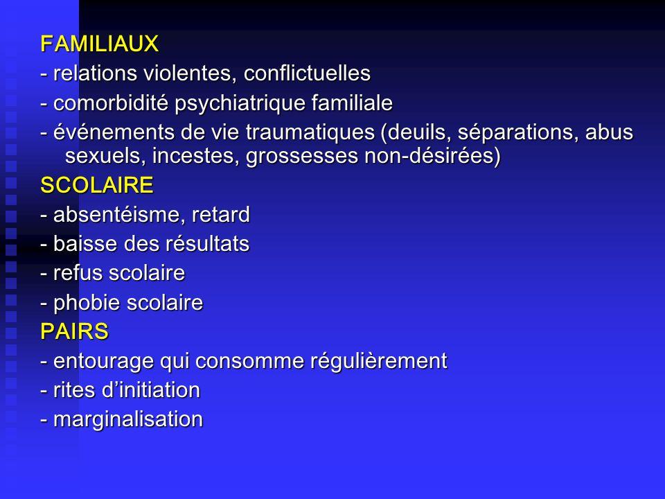 FAMILIAUX - relations violentes, conflictuelles. - comorbidité psychiatrique familiale.