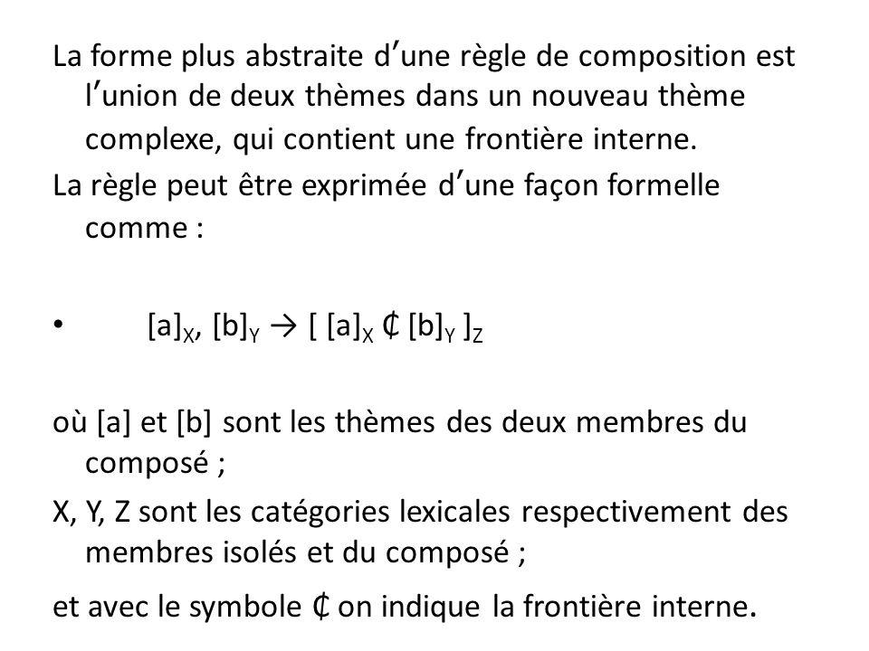 La forme plus abstraite d'une règle de composition est l'union de deux thèmes dans un nouveau thème complexe, qui contient une frontière interne.