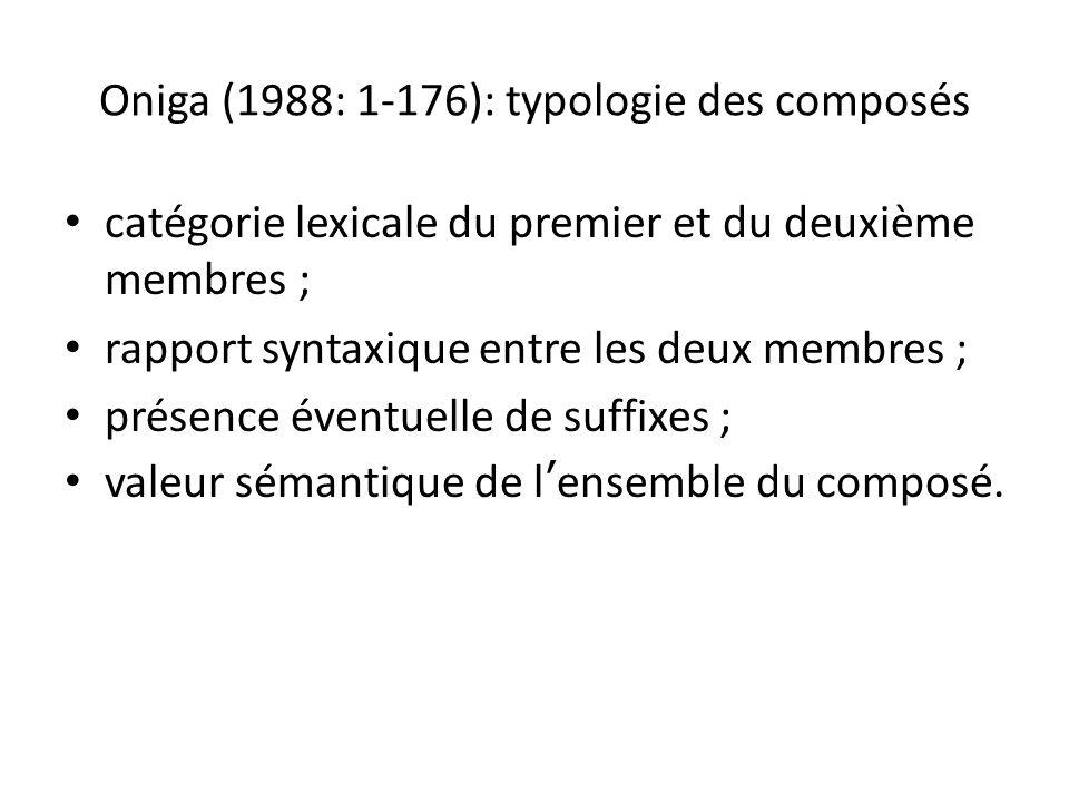 Oniga (1988: 1-176): typologie des composés