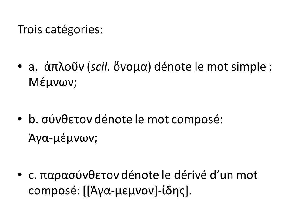 Trois catégories: a. ἁπλοῦν (scil. ὄνομα) dénote le mot simple : Μέμνων; b. σύνθετον dénote le mot composé: