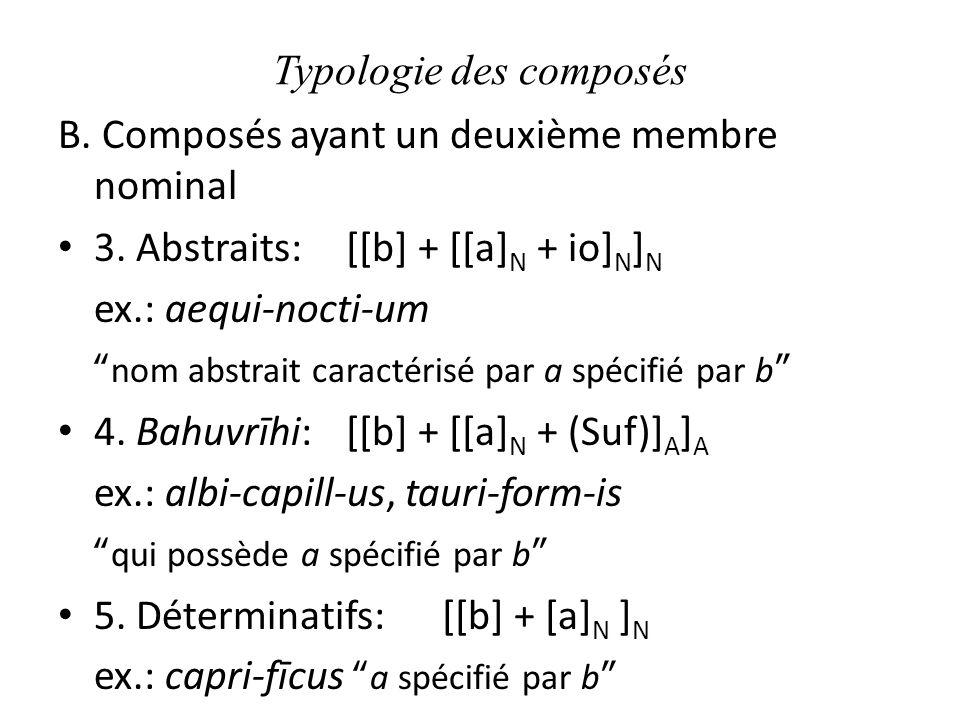 Typologie des composés
