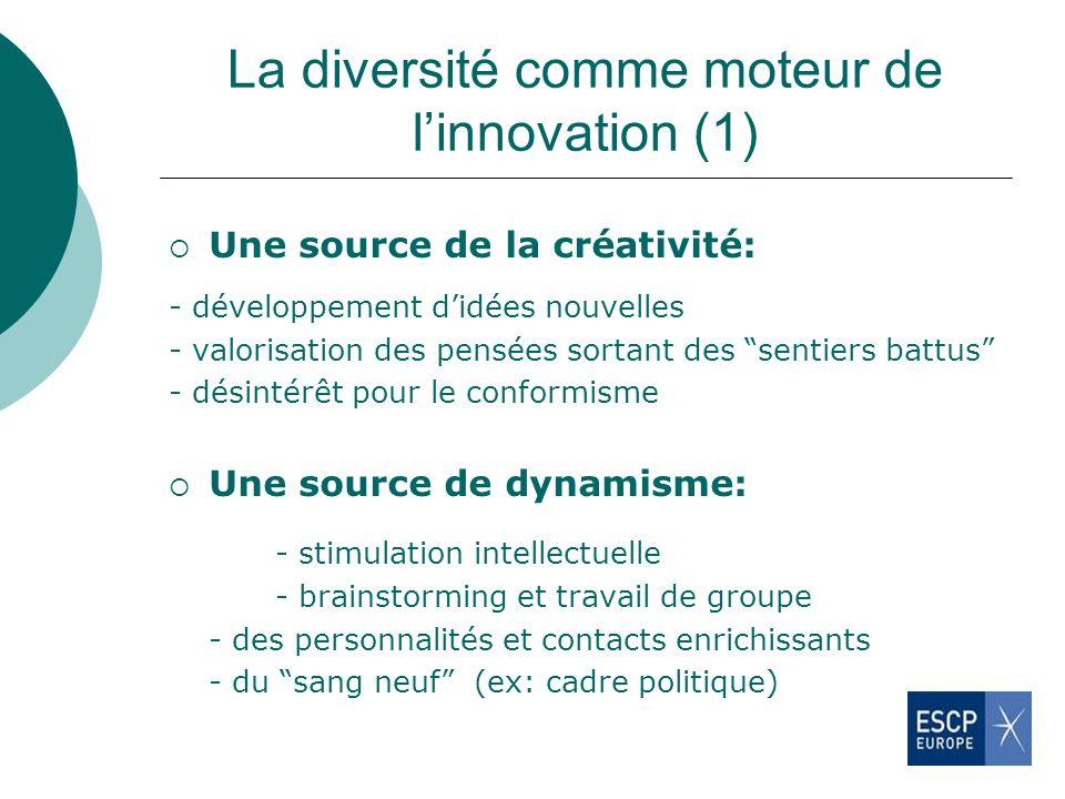 La diversité comme moteur de l'innovation (1)