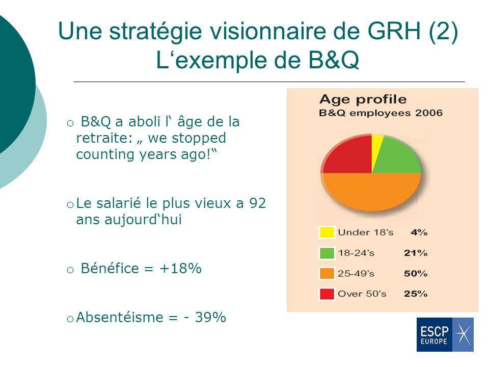 Une stratégie visionnaire de GRH (2) L'exemple de B&Q