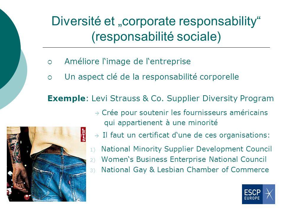 """Diversité et """"corporate responsability (responsabilité sociale)"""