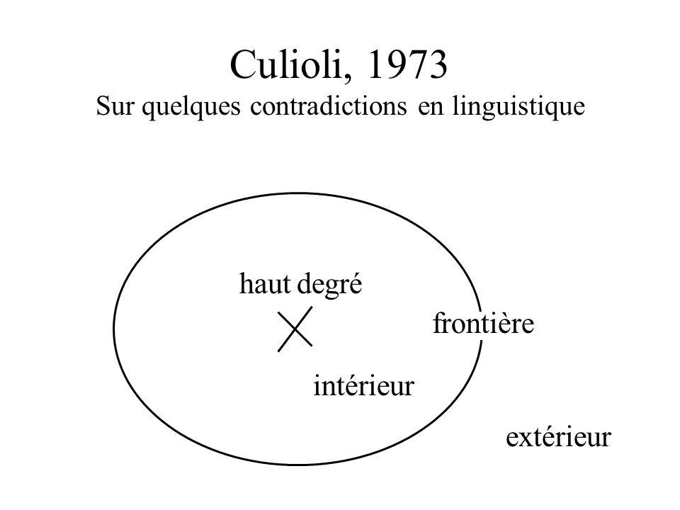 Culioli, 1973 Sur quelques contradictions en linguistique