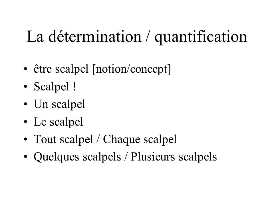 La détermination / quantification