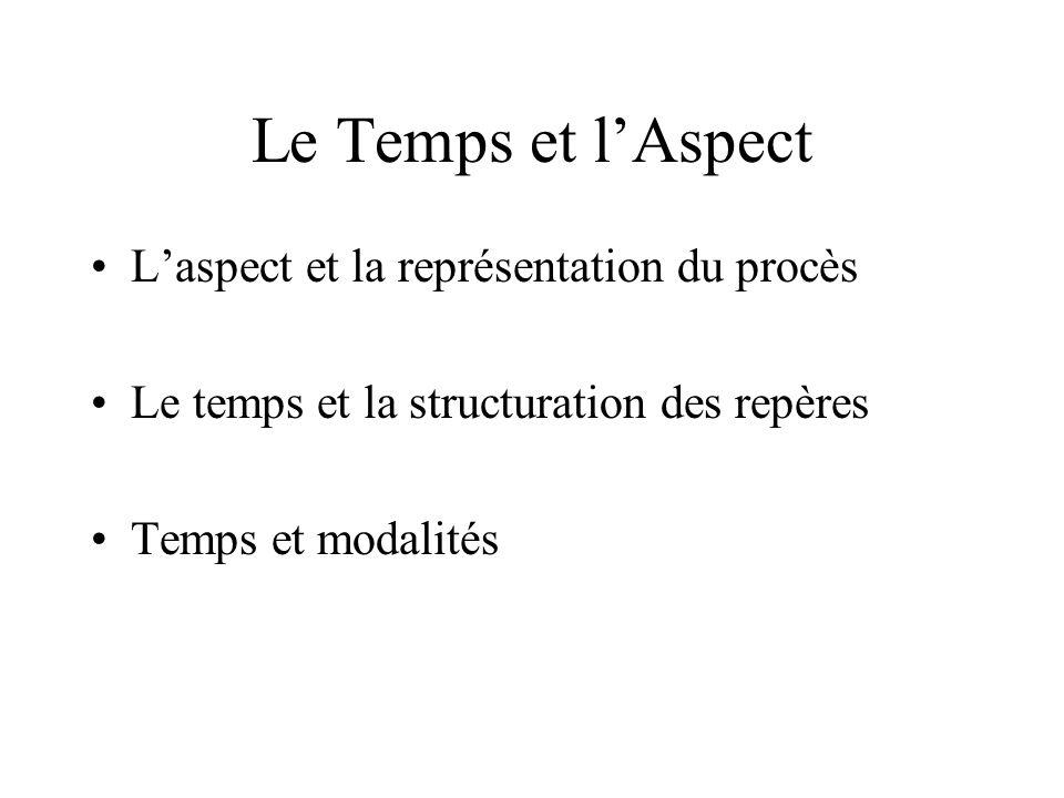 Le Temps et l'Aspect L'aspect et la représentation du procès