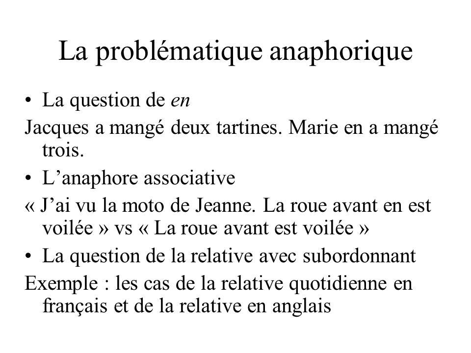 La problématique anaphorique