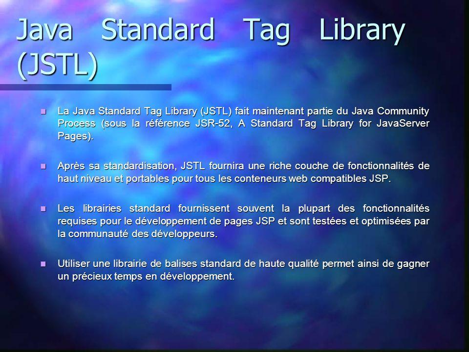 Java Standard Tag Library (JSTL)