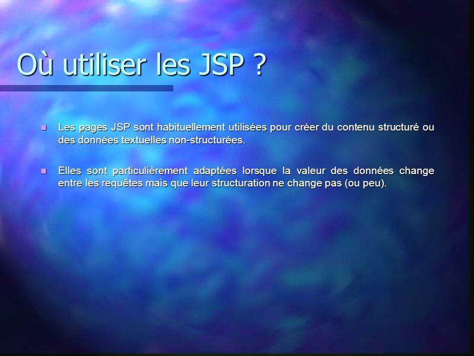 Où utiliser les JSP Les pages JSP sont habituellement utilisées pour créer du contenu structuré ou des données textuelles non-structurées.