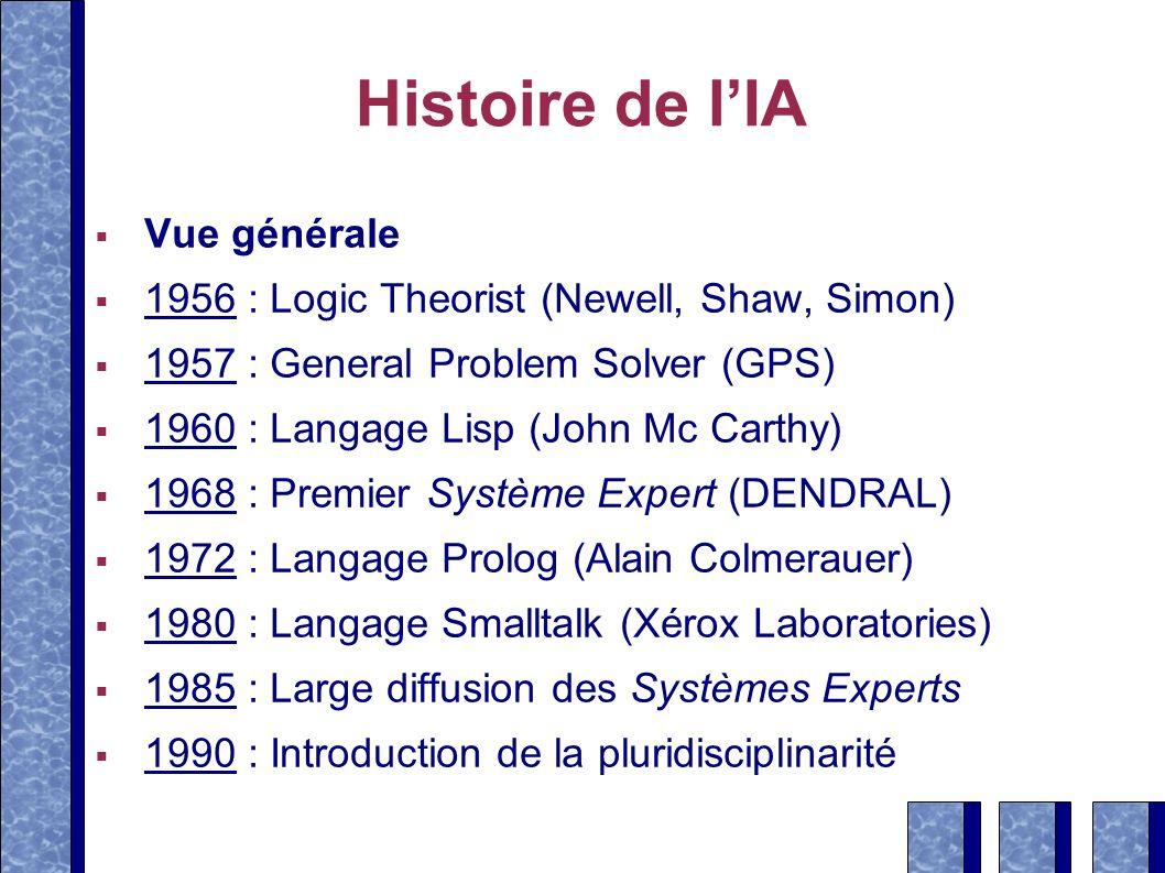 Histoire de l'IA Vue générale