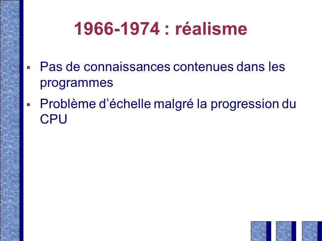 1966-1974 : réalisme Pas de connaissances contenues dans les programmes.