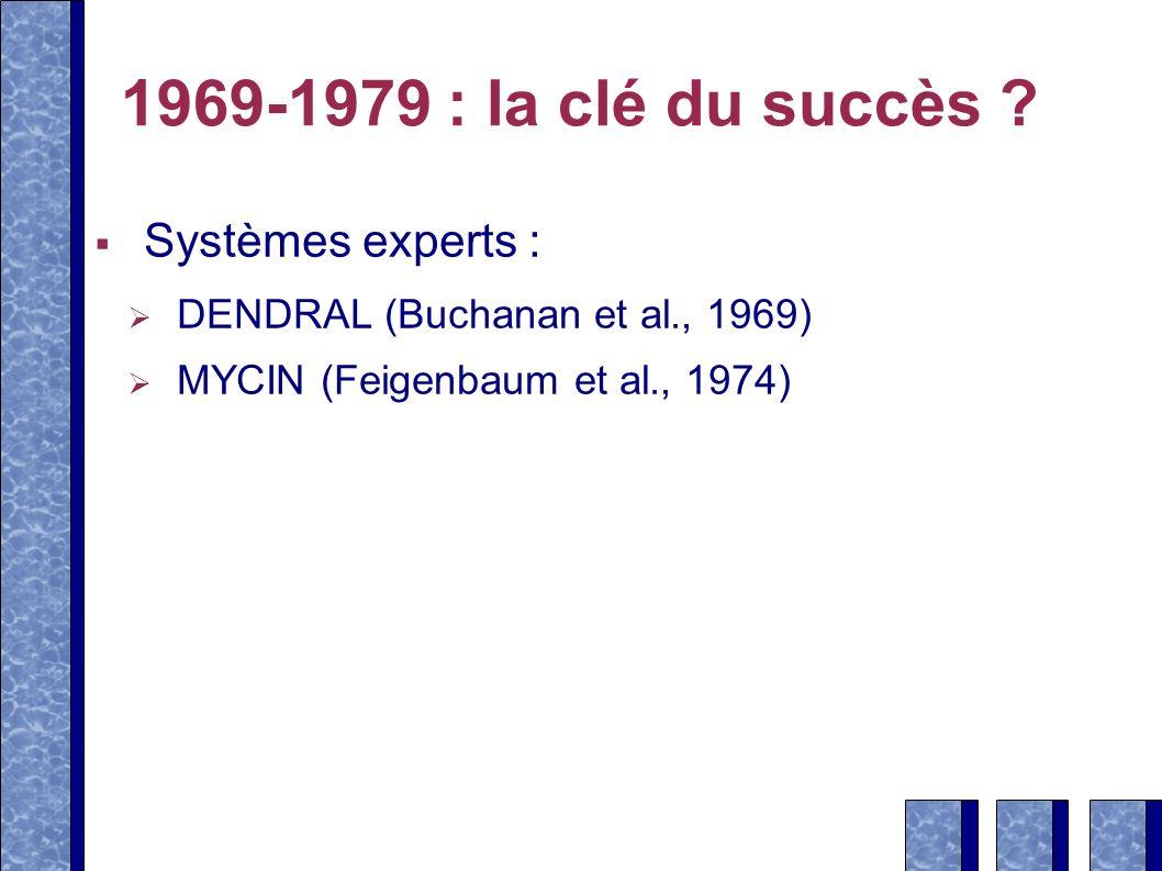 1969-1979 : la clé du succès Systèmes experts :