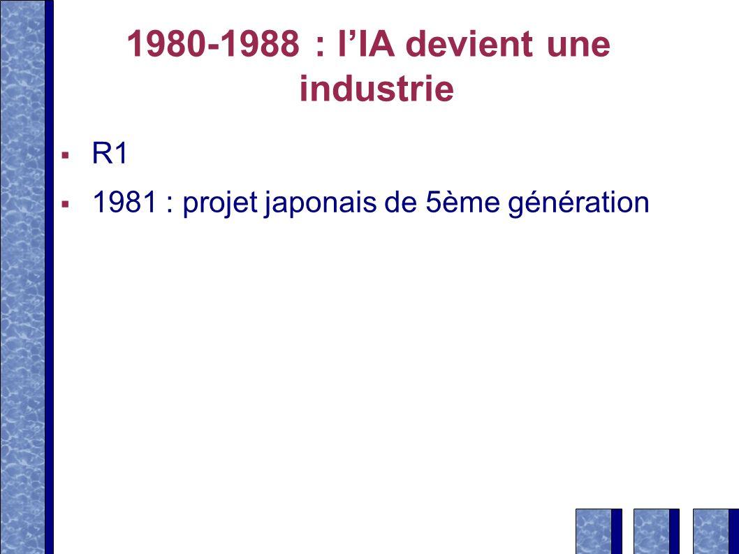 1980-1988 : l'IA devient une industrie