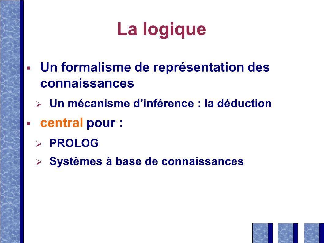 La logique Un formalisme de représentation des connaissances