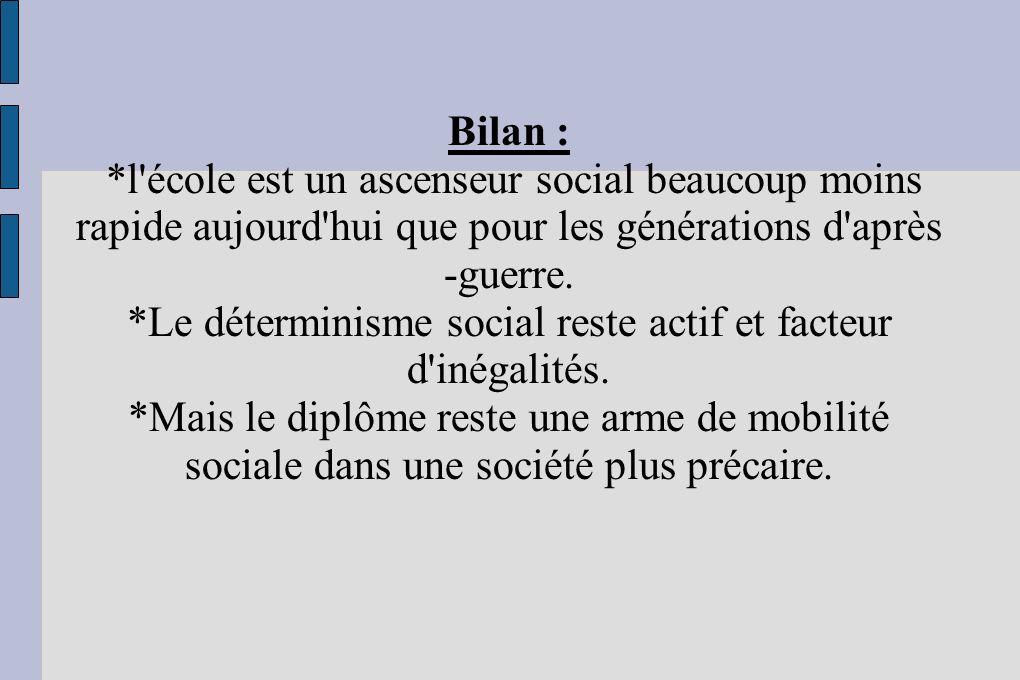 *Le déterminisme social reste actif et facteur d inégalités.