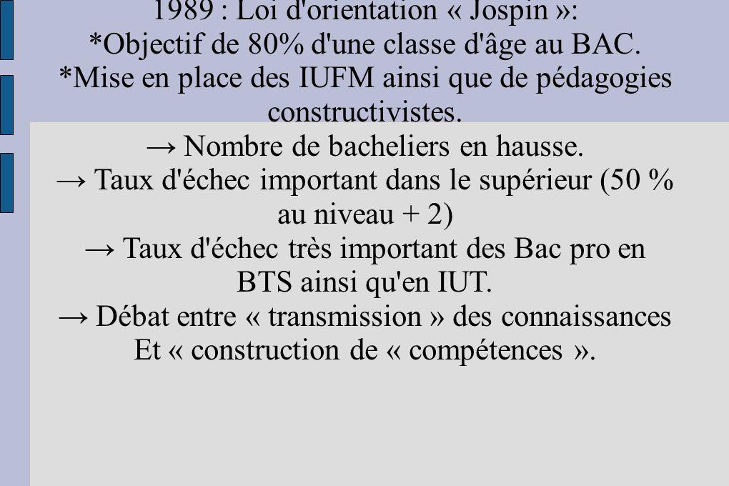 1989 : Loi d orientation « Jospin »: