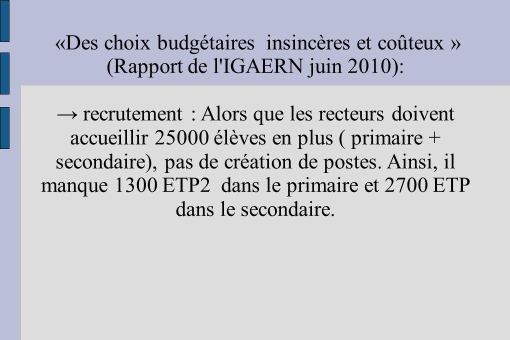 «Des choix budgétaires insincères et coûteux »