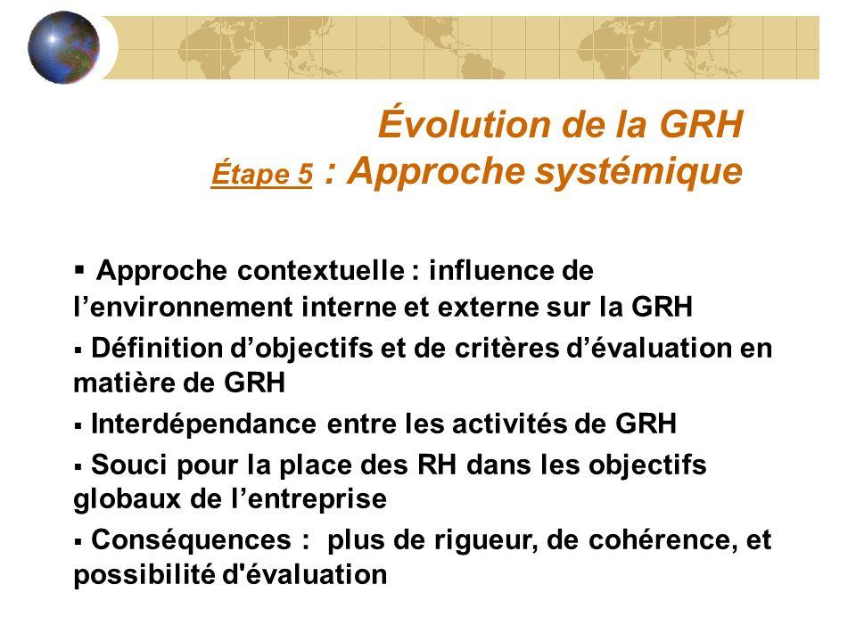 Évolution de la GRH Étape 5 : Approche systémique