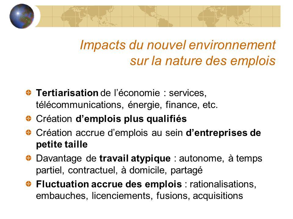 Impacts du nouvel environnement sur la nature des emplois