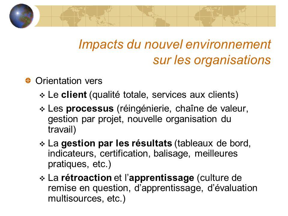 Impacts du nouvel environnement sur les organisations