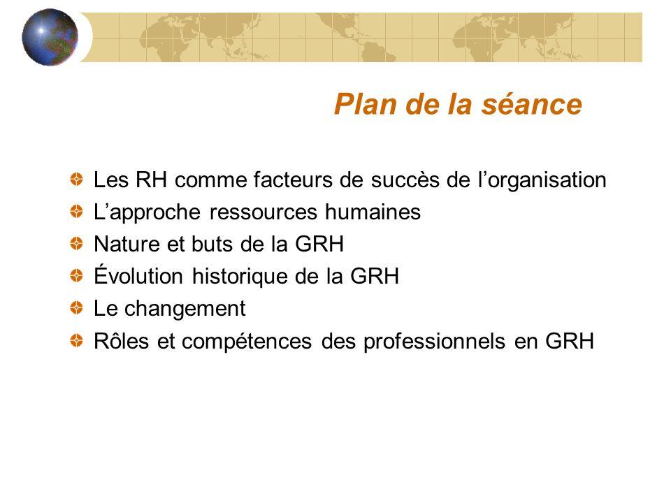 Plan de la séance Les RH comme facteurs de succès de l'organisation