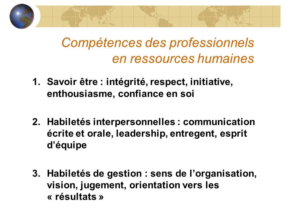 Compétences des professionnels en ressources humaines
