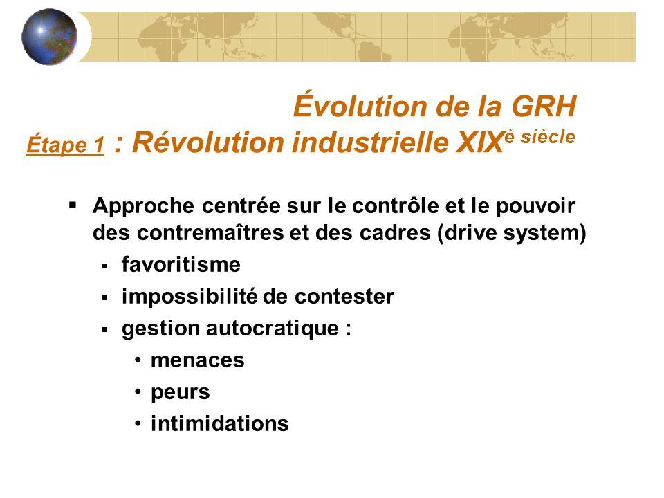 Évolution de la GRH Étape 1 : Révolution industrielle XIXè siècle