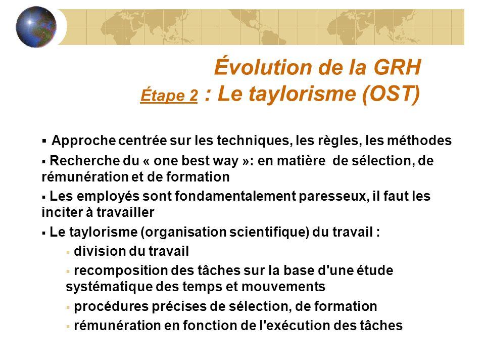 Évolution de la GRH Étape 2 : Le taylorisme (OST)