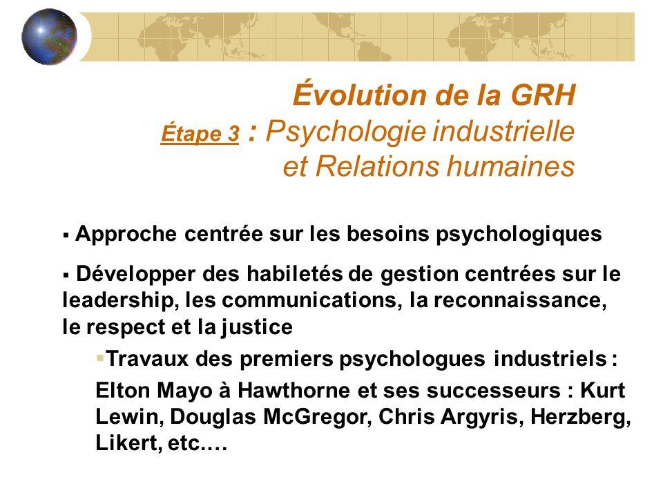 Évolution de la GRH Étape 3 : Psychologie industrielle