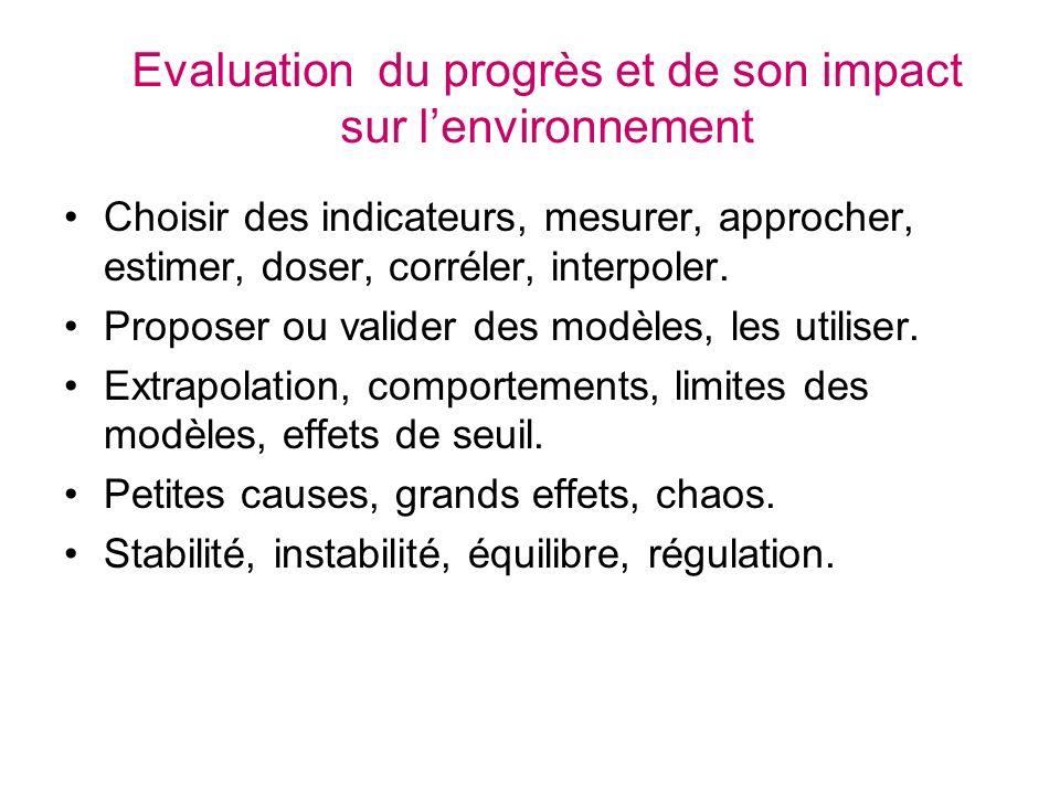 Evaluation du progrès et de son impact sur l'environnement